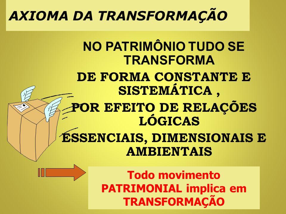 AXIOMA DO MOVIMENTO TODO MEIO PATRIMONIAL TENDE AO MOVIMENTO