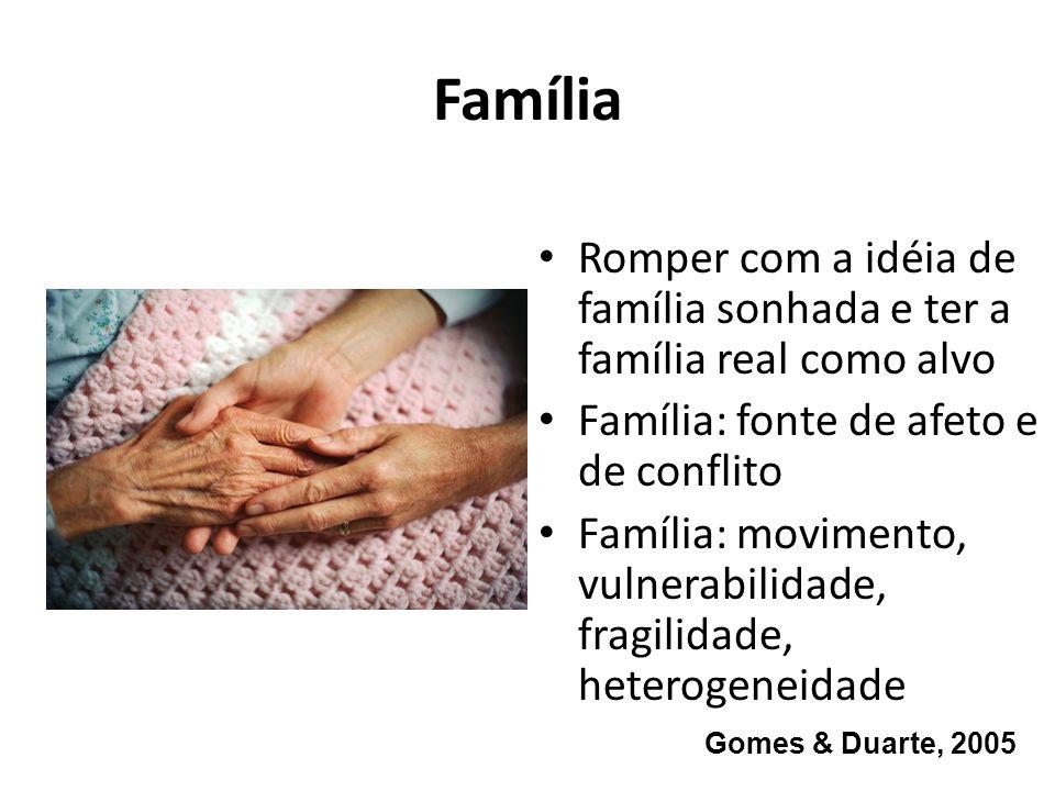 Família Romper com a idéia de família sonhada e ter a família real como alvo Família: fonte de afeto e de conflito Família: movimento, vulnerabilidade