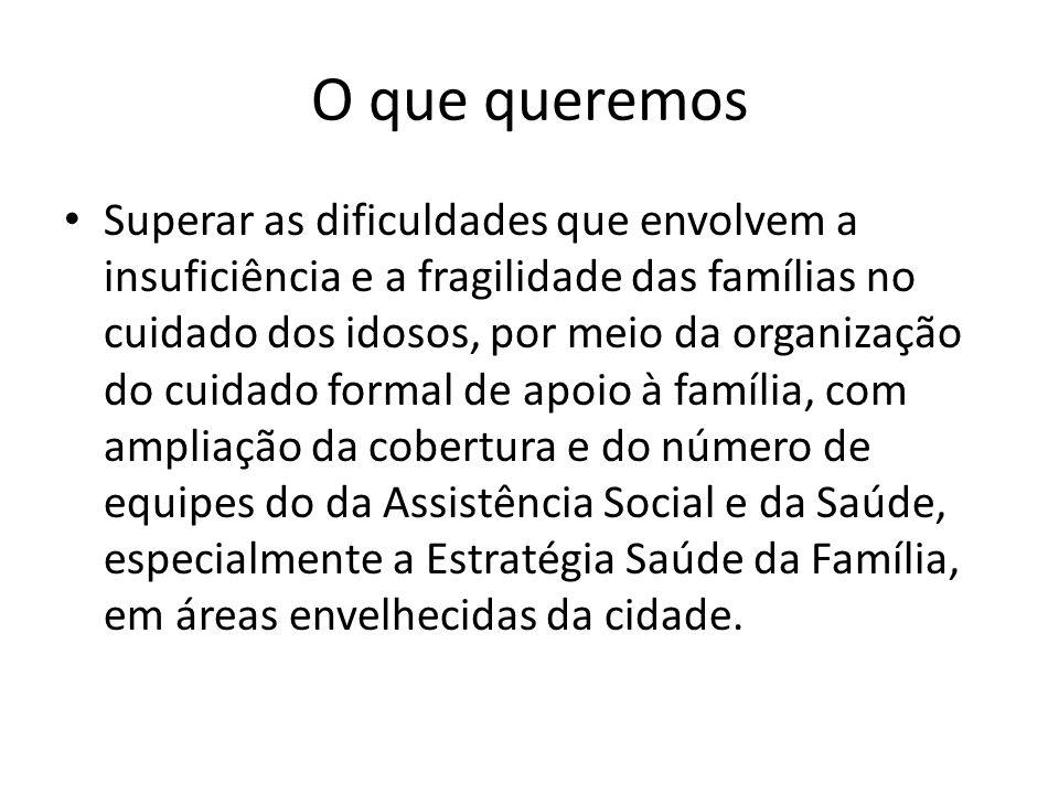 O que queremos Superar as dificuldades que envolvem a insuficiência e a fragilidade das famílias no cuidado dos idosos, por meio da organização do cui