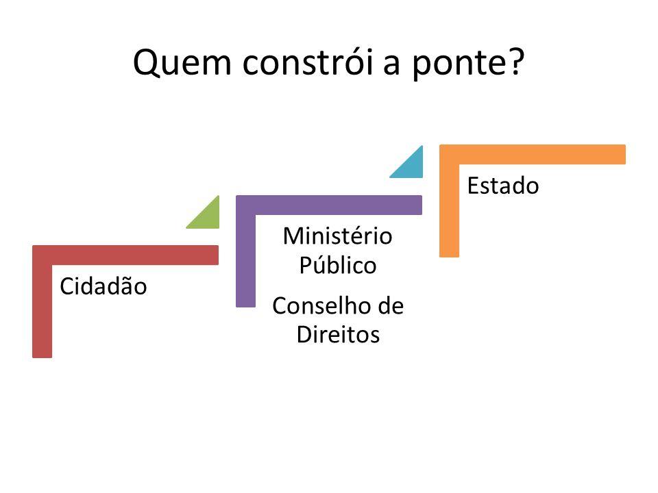 Quem constrói a ponte? Cidadão Ministério Público Conselho de Direitos Estado
