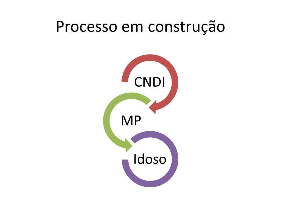 Processo em construção CND I MP Idos o