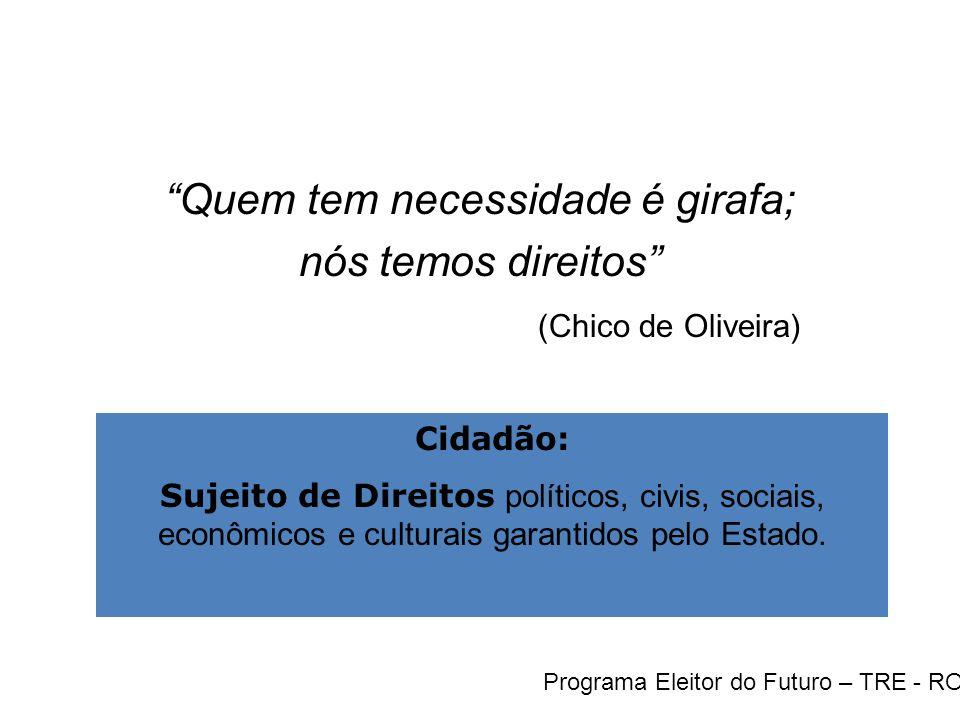 Cidadão: Sujeito de Direitos políticos, civis, sociais, econômicos e culturais garantidos pelo Estado. Programa Eleitor do Futuro – TRE - RO Quem tem