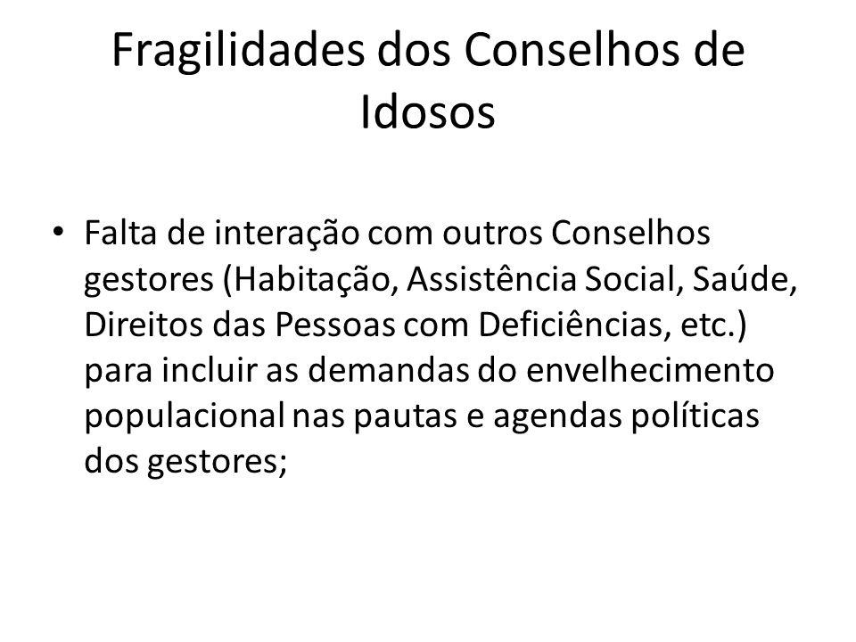 Fragilidades dos Conselhos de Idosos Falta de interação com outros Conselhos gestores (Habitação, Assistência Social, Saúde, Direitos das Pessoas com