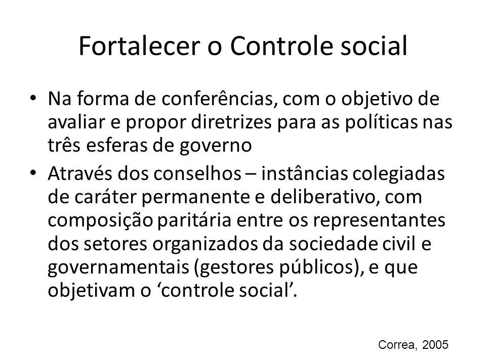 Fortalecer o Controle social Na forma de conferências, com o objetivo de avaliar e propor diretrizes para as políticas nas três esferas de governo Atr