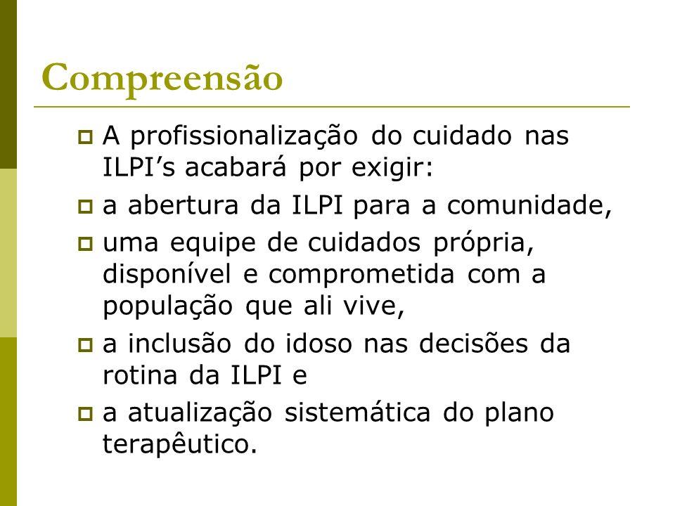 Compreensão A profissionalização do cuidado nas ILPIs acabará por exigir: a abertura da ILPI para a comunidade, uma equipe de cuidados própria, dispon