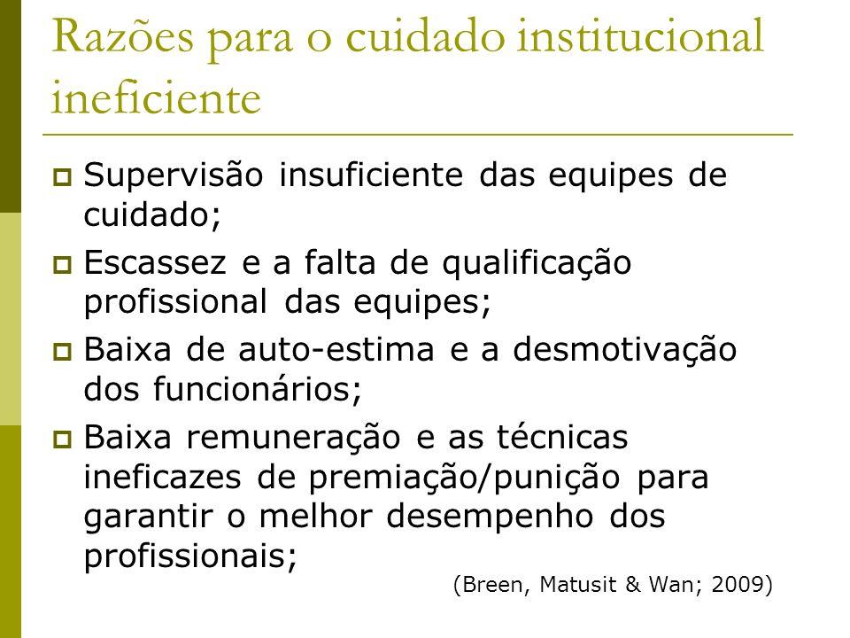 Razões para o cuidado institucional ineficiente Supervisão insuficiente das equipes de cuidado; Escassez e a falta de qualificação profissional das eq