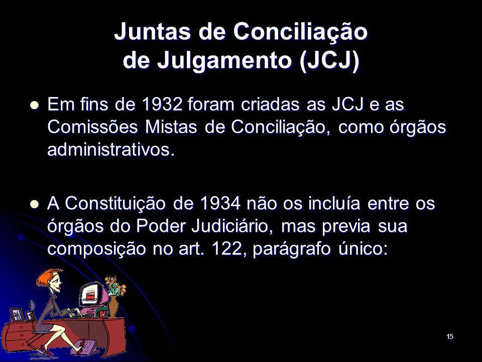15 Juntas de Conciliação de Julgamento (JCJ) Em fins de 1932 foram criadas as JCJ e as Comissões Mistas de Conciliação, como órgãos administrativos. E