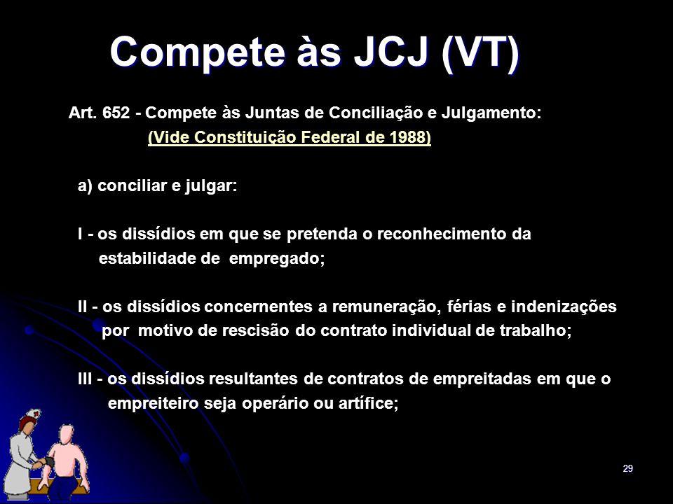 29 Compete às JCJ (VT) Art. 652 - Compete às Juntas de Conciliação e Julgamento: (Vide Constituição Federal de 1988) a) conciliar e julgar: I - os dis