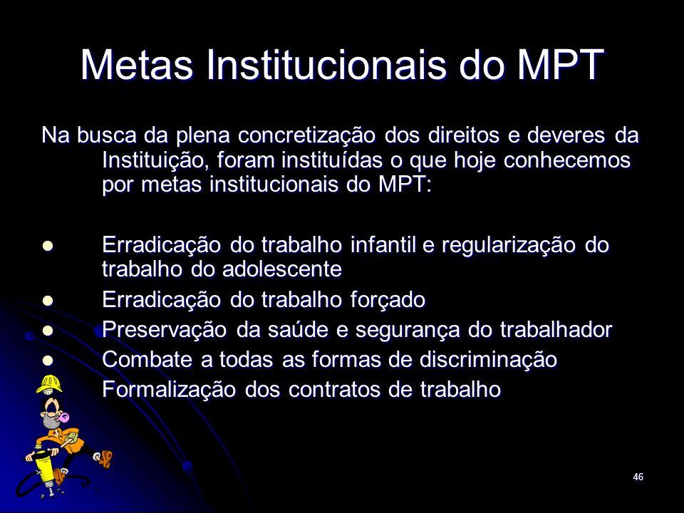 46 Metas Institucionais do MPT Na busca da plena concretização dos direitos e deveres da Instituição, foram instituídas o que hoje conhecemos por meta