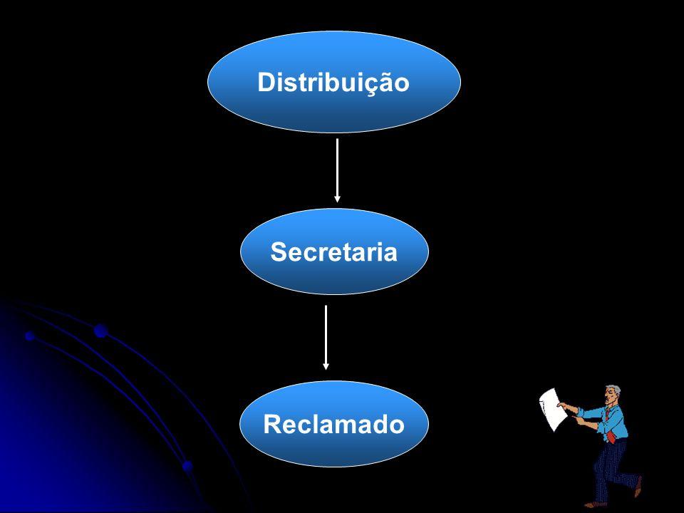 Secretaria Distribuição Reclamado