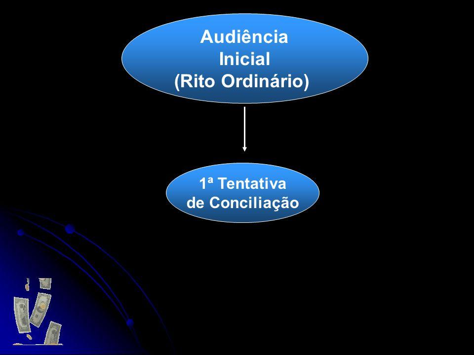Audiência Inicial (Rito Ordinário) 1ª Tentativa de Conciliação