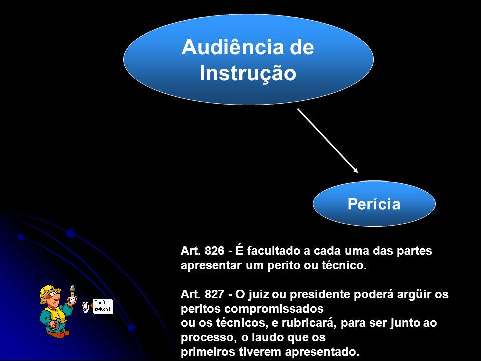 Audiência de Instrução Perícia Art. 826 - É facultado a cada uma das partes apresentar um perito ou técnico. Art. 827 - O juiz ou presidente poderá ar