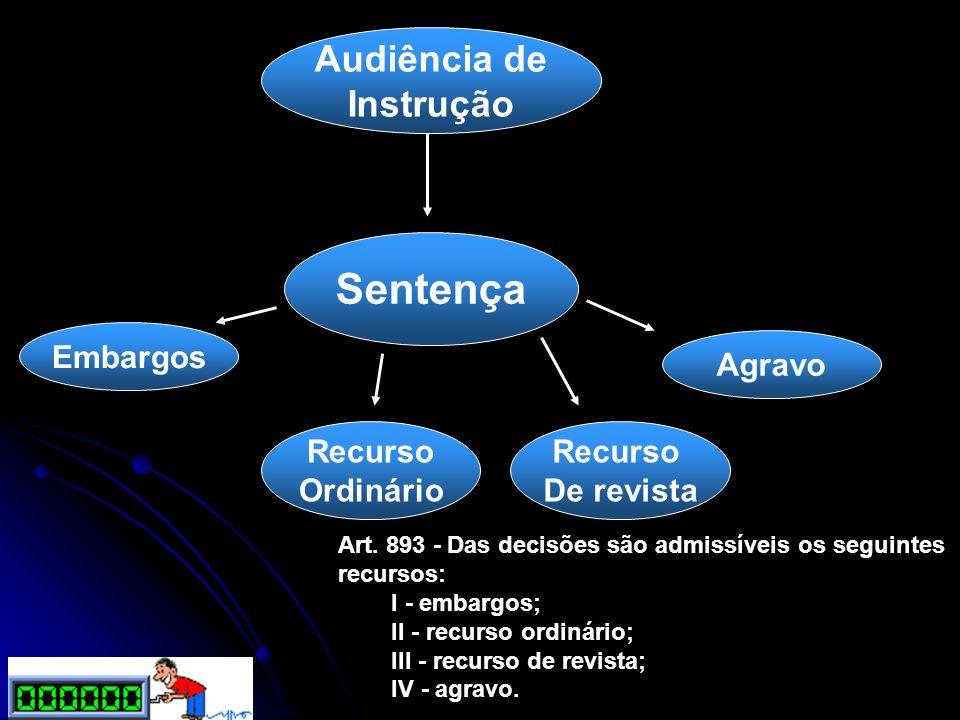Audiência de Instrução Sentença Art. 893 - Das decisões são admissíveis os seguintes recursos: I - embargos; II - recurso ordinário; III - recurso de