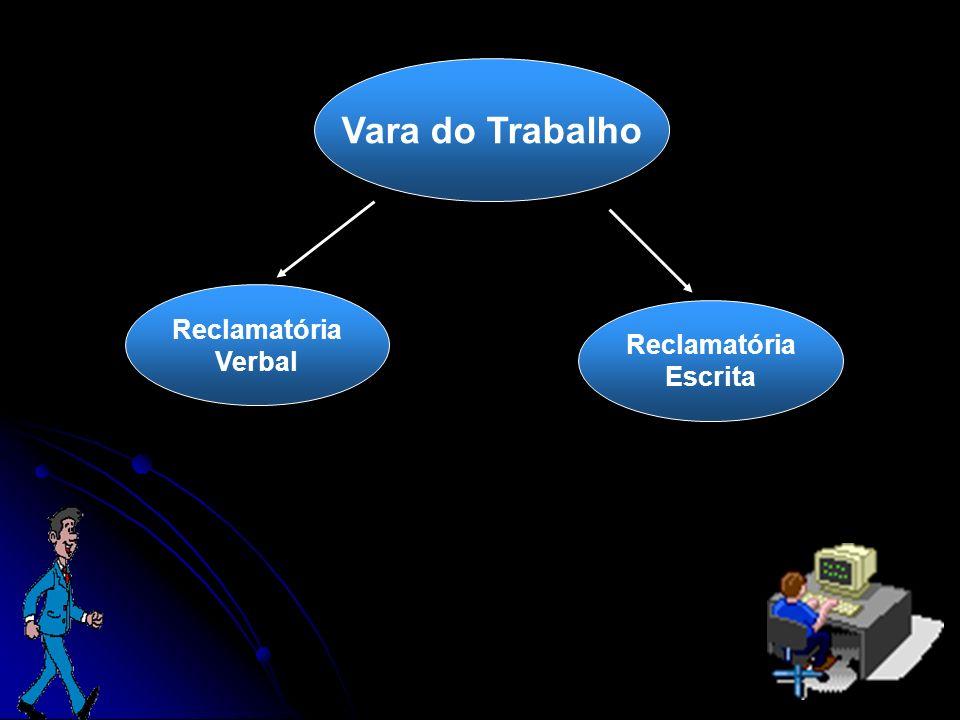 Audiência Inicial As partes comparecem Podem ocorrer 3 hipóteses: a) Desistência da ação; b) Conciliação (art.