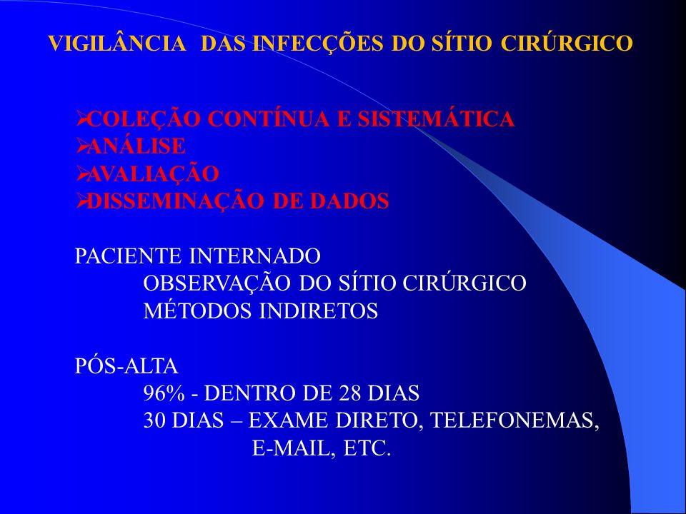VIGILÂNCIA DAS INFECÇÕES DO SÍTIO CIRÚRGICO COLEÇÃO CONTÍNUA E SISTEMÁTICA ANÁLISE AVALIAÇÃO DISSEMINAÇÃO DE DADOS PACIENTE INTERNADO OBSERVAÇÃO DO SÍ