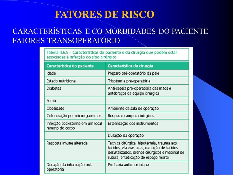 FATORES DE RISCO CARACTERÍSTICAS E CO-MORBIDADES DO PACIENTE FATORES TRANSOPERATÓRIO