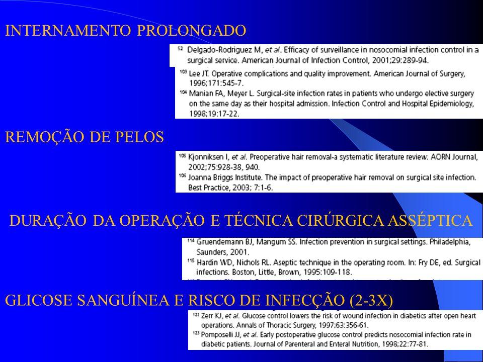 REMOÇÃO DE PELOS INTERNAMENTO PROLONGADO DURAÇÃO DA OPERAÇÃO E TÉCNICA CIRÚRGICA ASSÉPTICA GLICOSE SANGUÍNEA E RISCO DE INFECÇÃO (2-3X)