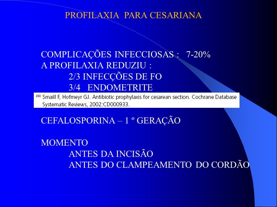 PROFILAXIA PARA CESARIANA COMPLICAÇÕES INFECCIOSAS : 7-20% A PROFILAXIA REDUZIU : 2/3 INFECÇÕES DE FO 3/4 ENDOMETRITE CEFALOSPORINA – 1 º GERAÇÃO MOME