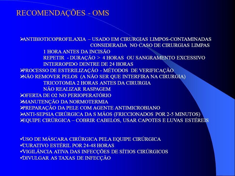 RECOMENDAÇÕES - OMS ANTIBIOTICOPROFILAXIA – USADO EM CIRURGIAS LIMPOS-CONTAMINADAS CONSIDERADA NO CASO DE CIRURGIAS LIMPAS 1 HORA ANTES DA INCISÃO REP