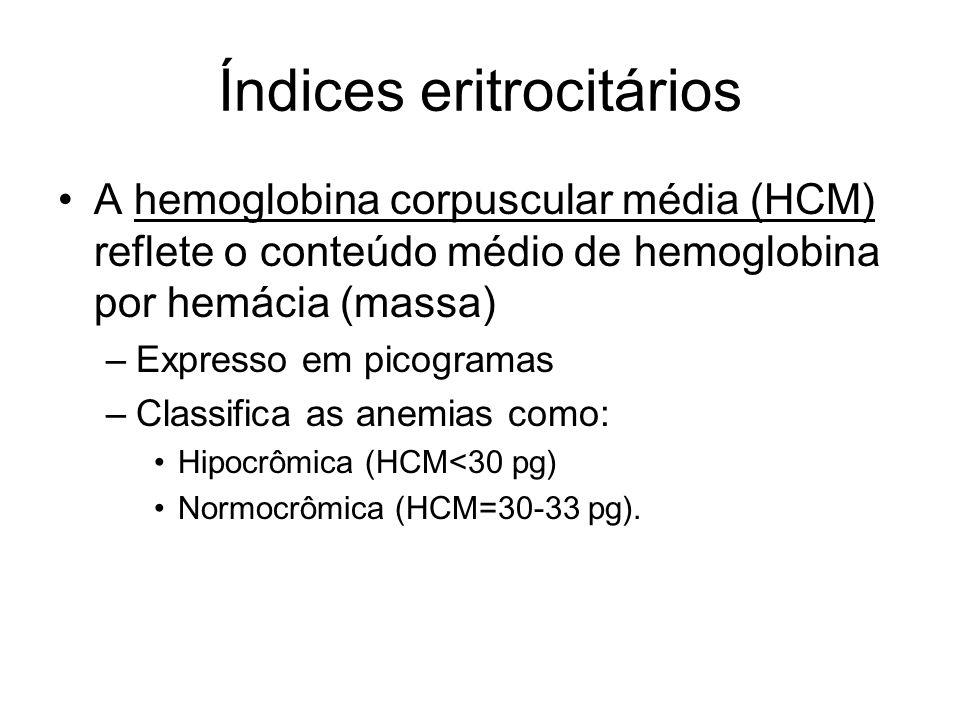 Índices eritrocitários A hemoglobina corpuscular média (HCM) reflete o conteúdo médio de hemoglobina por hemácia (massa) –Expresso em picogramas –Clas
