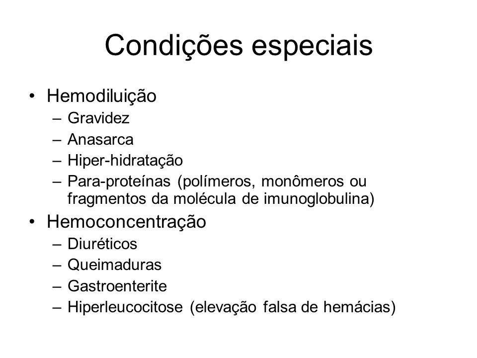 Condições especiais Hemodiluição –Gravidez –Anasarca –Hiper-hidratação –Para-proteínas (polímeros, monômeros ou fragmentos da molécula de imunoglobuli