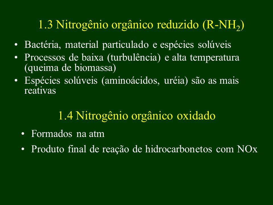 1.3 Nitrogênio orgânico reduzido (R-NH 2 ) Bactéria, material particulado e espécies solúveis Processos de baixa (turbulência) e alta temperatura (que