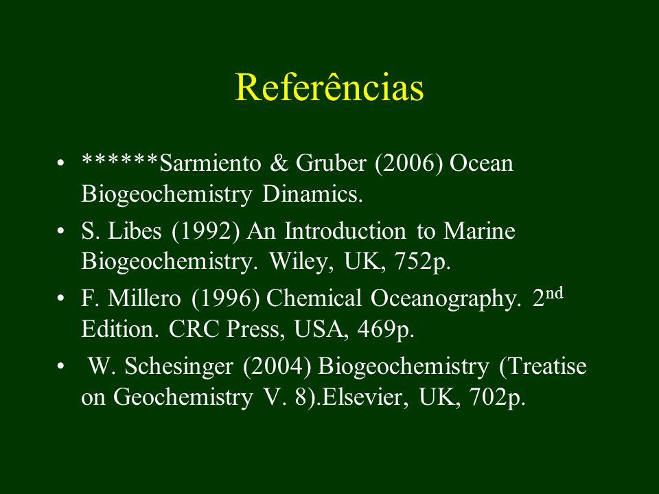 Referências ******Sarmiento & Gruber (2006) Ocean Biogeochemistry Dinamics. S. Libes (1992) An Introduction to Marine Biogeochemistry. Wiley, UK, 752p