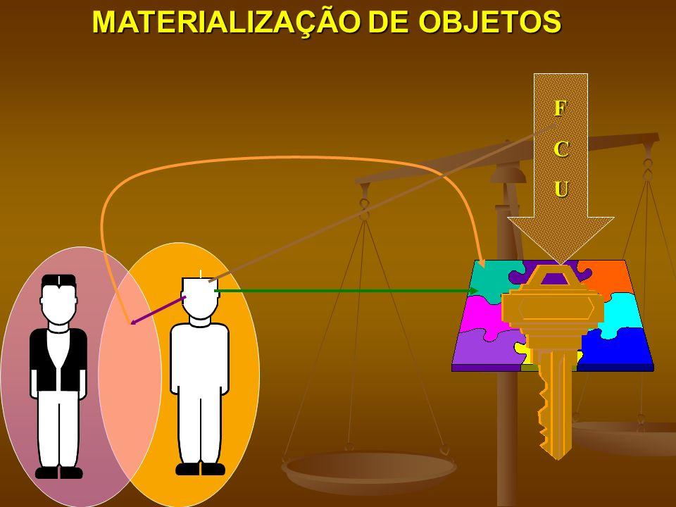 MATERIALIZAÇÃO DE OBJETOS FCU