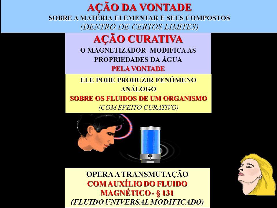 AÇÃO CURATIVA PELA VONTADE AÇÃO CURATIVA O MAGNETIZADOR MODIFICA AS PROPRIEDADES DA ÁGUA PELA VONTADE AÇÃO DA VONTADE SOBRE A MATÉRIA ELEMENTAR E SEUS COMPOSTOS (DENTRO DE CERTOS LIMITES) ELE PODE PRODUZIR FENÔMENO ANÁLOGO SOBRE OS FLUIDOS DE UM ORGANISMO (COM EFEITO CURATIVO) OPERA A TRANSMUTAÇÃO COM AUXÍLIO DO FLUIDO MAGNÉTICO - § 131 (FLUIDO UNIVERSAL MODIFICADO)