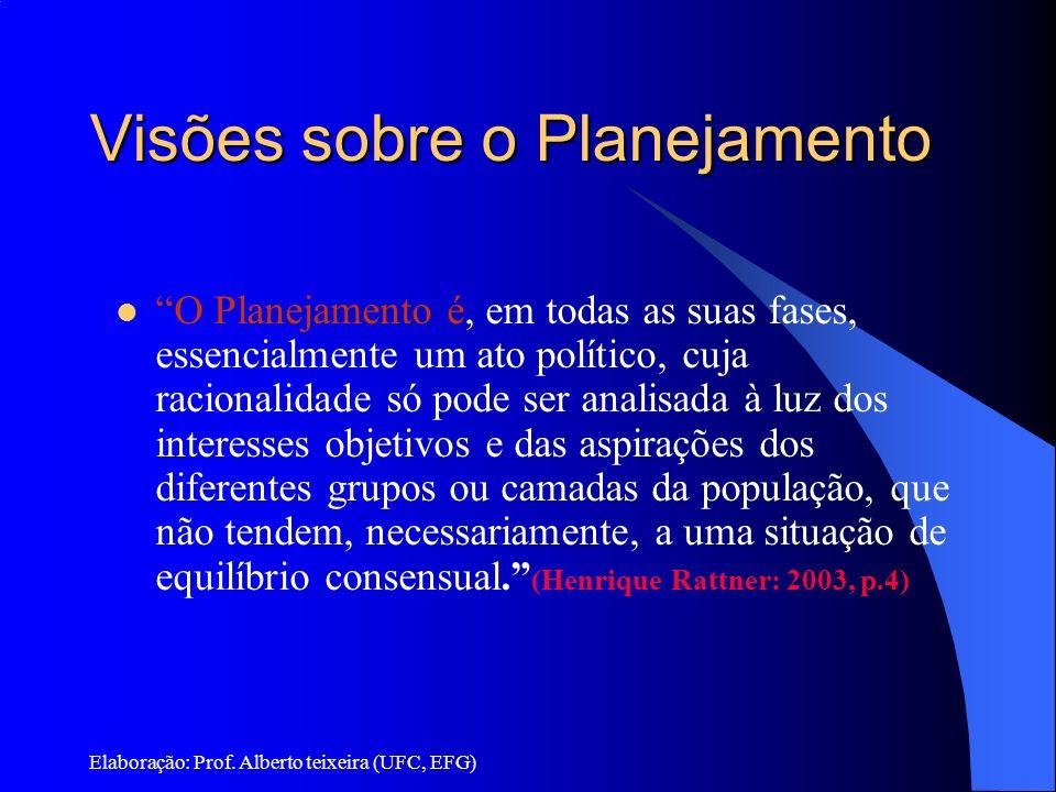 Elaboração: Prof. Alberto teixeira (UFC, EFG) Visões sobre o Planejamento O Planejamento é, em todas as suas fases, essencialmente um ato político, cu