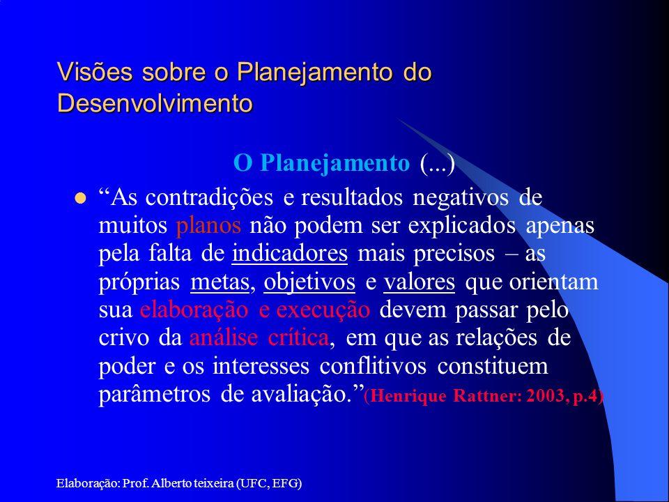 Elaboração: Prof. Alberto teixeira (UFC, EFG) Visões sobre o Planejamento do Desenvolvimento O Planejamento (...) As contradições e resultados negativ