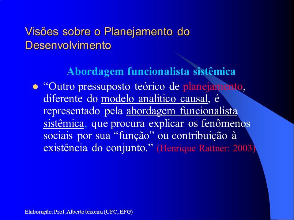 Elaboração: Prof. Alberto teixeira (UFC, EFG) Visões sobre o Planejamento do Desenvolvimento Abordagem funcionalista sistêmica Outro pressuposto teóri