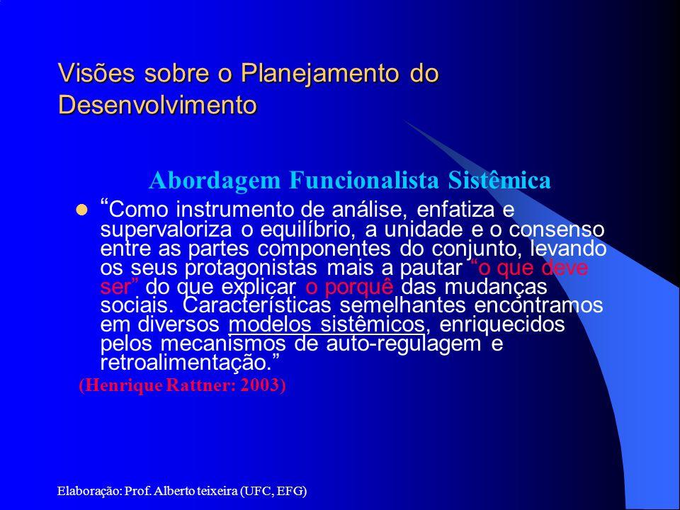 Elaboração: Prof. Alberto teixeira (UFC, EFG) Visões sobre o Planejamento do Desenvolvimento Abordagem Funcionalista Sistêmica Como instrumento de aná