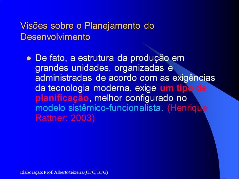 Elaboração: Prof. Alberto teixeira (UFC, EFG) Visões sobre o Planejamento do Desenvolvimento De fato, a estrutura da produção em grandes unidades, org