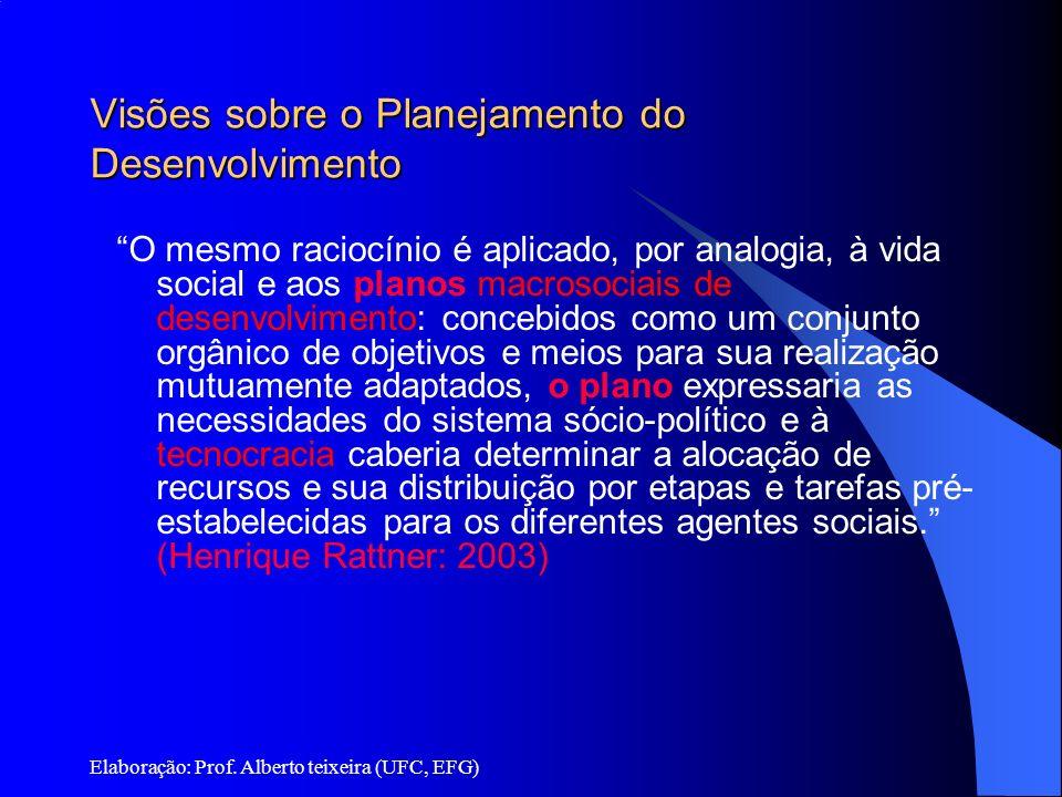 Elaboração: Prof. Alberto teixeira (UFC, EFG) Visões sobre o Planejamento do Desenvolvimento O mesmo raciocínio é aplicado, por analogia, à vida socia