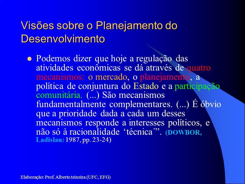 Elaboração: Prof. Alberto teixeira (UFC, EFG) Visões sobre o Planejamento do Desenvolvimento Podemos dizer que hoje a regulação das atividades econômi
