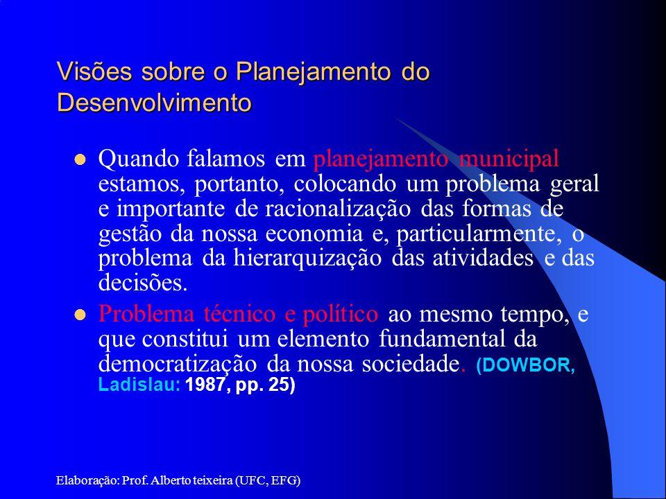 Elaboração: Prof. Alberto teixeira (UFC, EFG) Visões sobre o Planejamento do Desenvolvimento Quando falamos em planejamento municipal estamos, portant