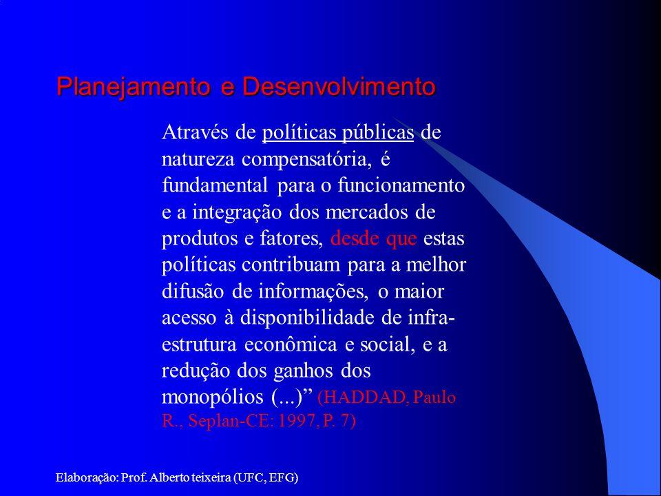 Planejamento e Desenvolvimento Elaboração: Prof. Alberto teixeira (UFC, EFG) Através de políticas públicas de natureza compensatória, é fundamental pa