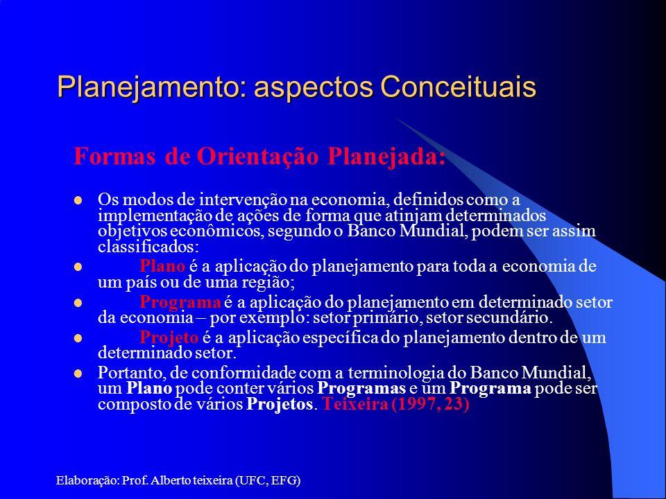 Elaboração: Prof. Alberto teixeira (UFC, EFG) Planejamento: aspectos Conceituais Formas de Orientação Planejada: Os modos de intervenção na economia,