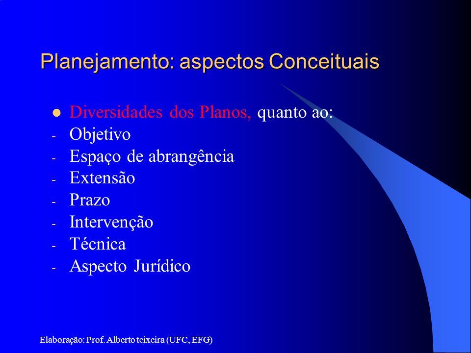 Elaboração: Prof. Alberto teixeira (UFC, EFG) Planejamento: aspectos Conceituais Diversidades dos Planos, quanto ao: - Objetivo - Espaço de abrangênci