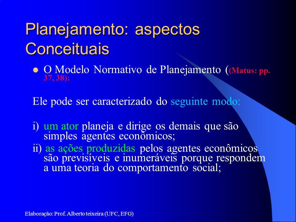 Elaboração: Prof. Alberto teixeira (UFC, EFG) Planejamento: aspectos Conceituais O Modelo Normativo de Planejamento ( (Matus: pp. 37, 38): Ele pode se