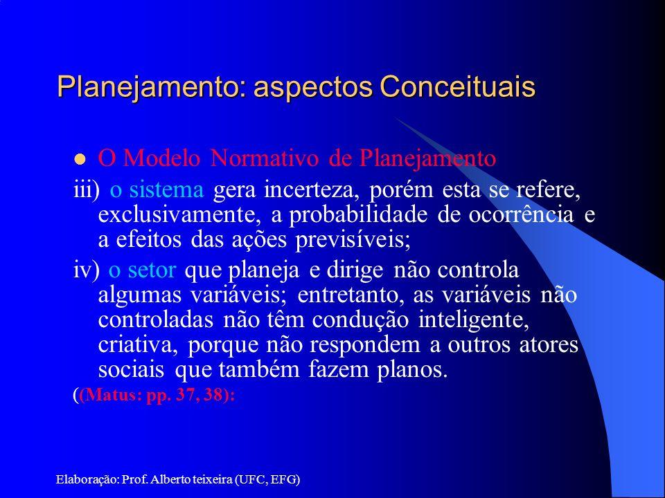 Elaboração: Prof. Alberto teixeira (UFC, EFG) Planejamento: aspectos Conceituais O Modelo Normativo de Planejamento iii) o sistema gera incerteza, por