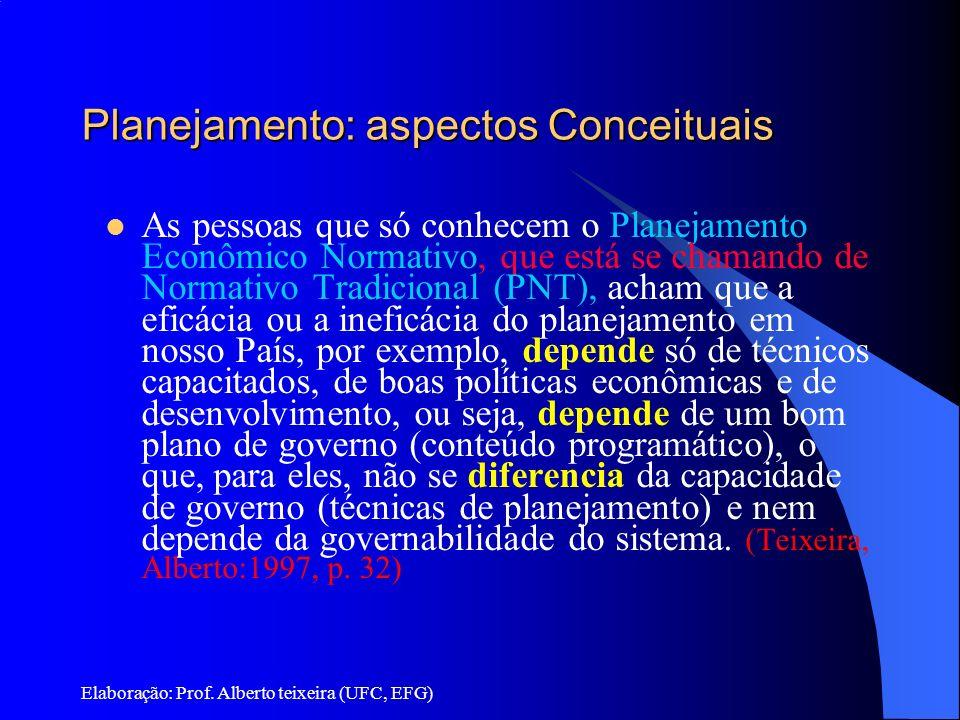 Elaboração: Prof. Alberto teixeira (UFC, EFG) Planejamento: aspectos Conceituais As pessoas que só conhecem o Planejamento Econômico Normativo, que es