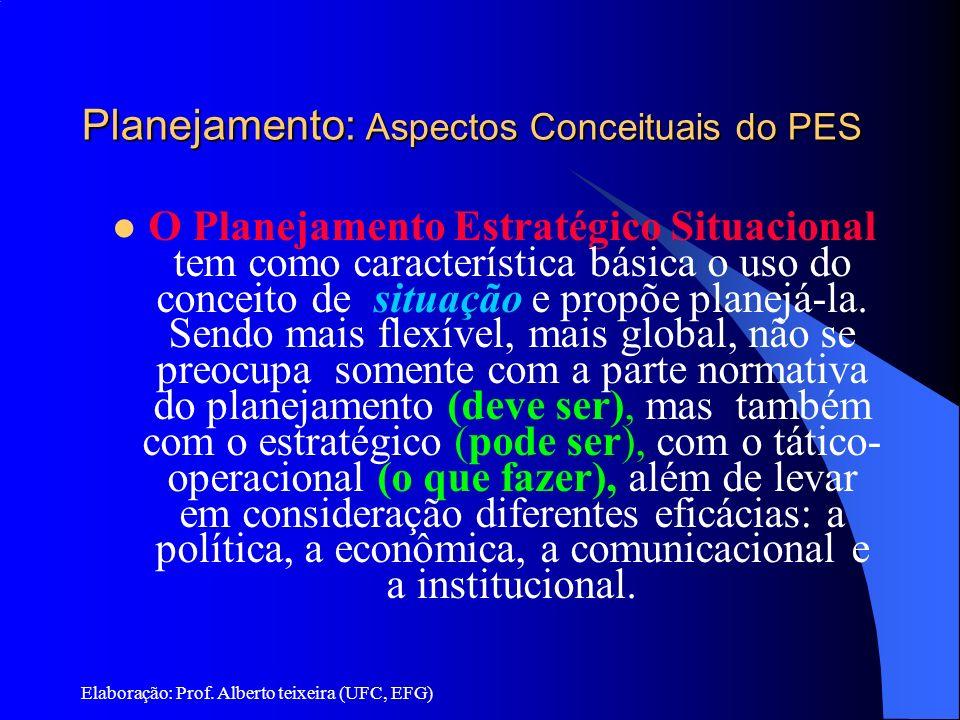 Elaboração: Prof. Alberto teixeira (UFC, EFG) Planejamento: Aspectos Conceituais do PES O Planejamento Estratégico Situacional tem como característica