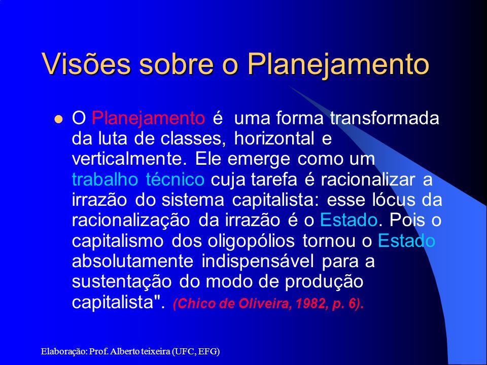 Elaboração: Prof. Alberto teixeira (UFC, EFG) Visões sobre o Planejamento O Planejamento é uma forma transformada da luta de classes, horizontal e ver