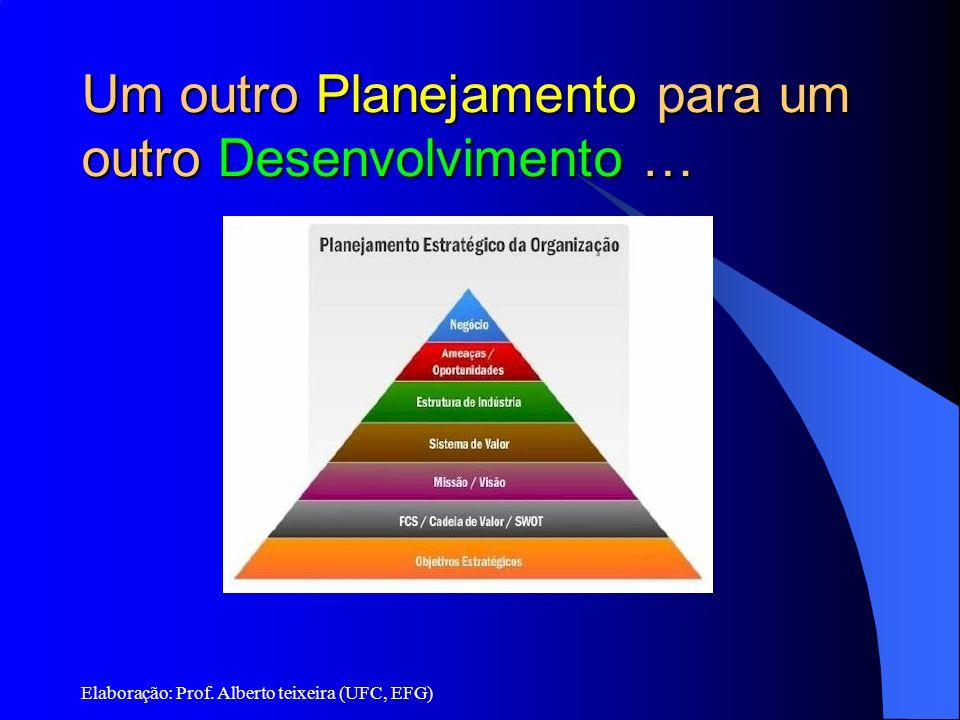Elaboração: Prof. Alberto teixeira (UFC, EFG) Um outro Planejamento para um outro Desenvolvimento …