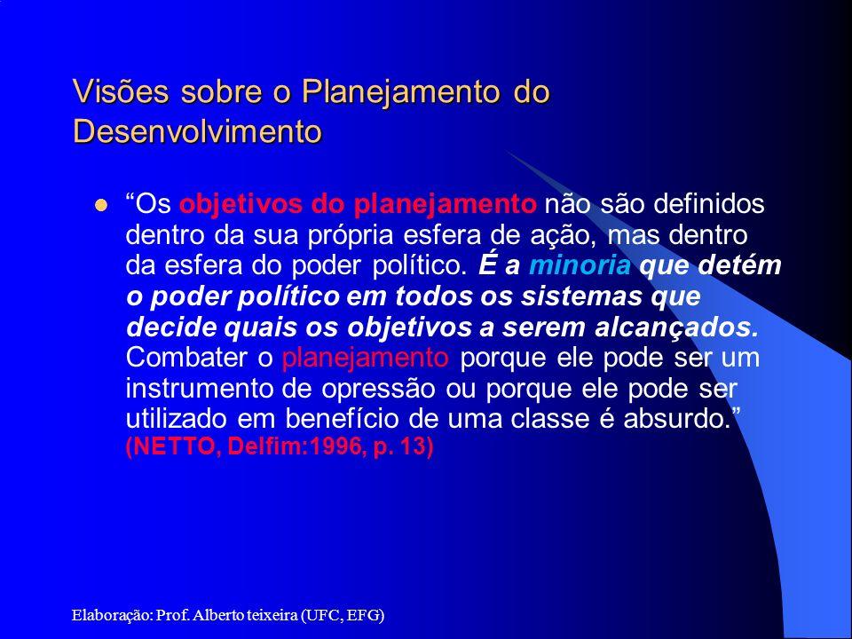 Elaboração: Prof. Alberto teixeira (UFC, EFG) Visões sobre o Planejamento do Desenvolvimento Os objetivos do planejamento não são definidos dentro da