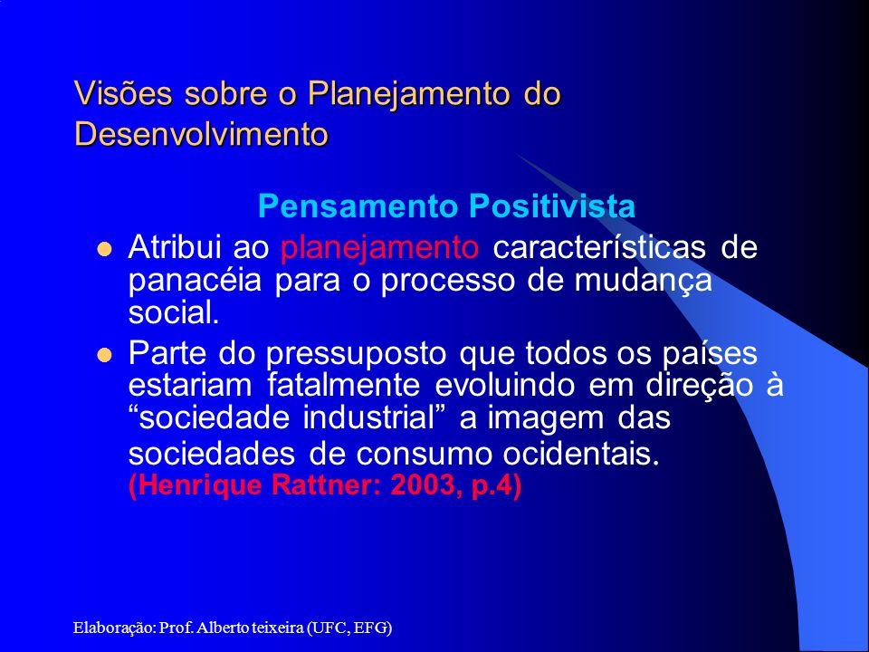 Elaboração: Prof. Alberto teixeira (UFC, EFG) Visões sobre o Planejamento do Desenvolvimento Pensamento Positivista Atribui ao planejamento caracterís