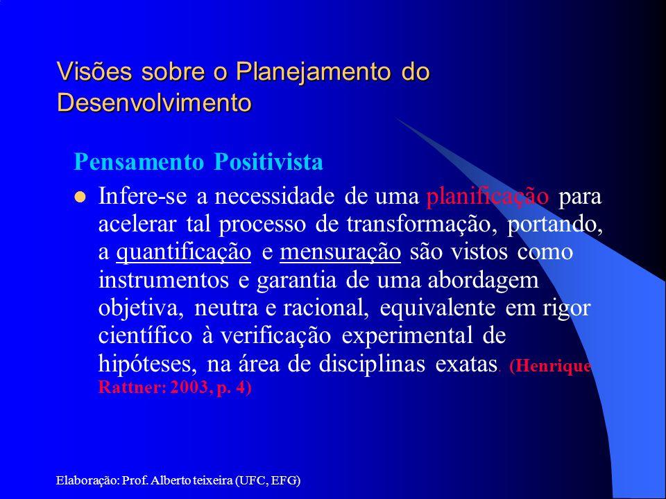 Elaboração: Prof. Alberto teixeira (UFC, EFG) Visões sobre o Planejamento do Desenvolvimento Pensamento Positivista Infere-se a necessidade de uma pla