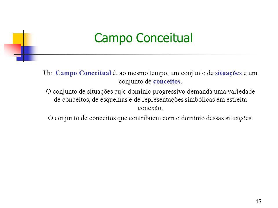 13 Um Campo Conceitual é, ao mesmo tempo, um conjunto de situações e um conjunto de conceitos. O conjunto de situações cujo domínio progressivo demand